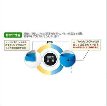 微囊化PCM在热能输送介质中的应用评价