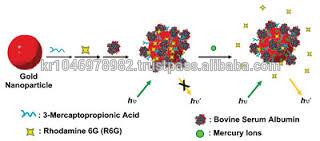 3-巯基丙酸,CAS号107-96-0、有机中间体