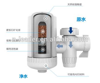 滤水器、小型家用厨房龙头水龙头、净水器、自来水净化过滤器。