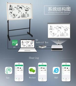 便宜的多点触控移动白板互动教育