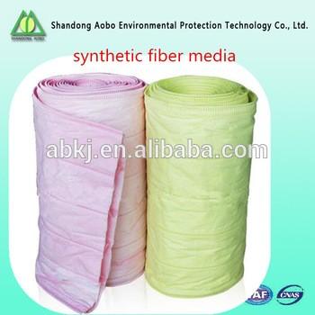 MERV 13合成纤维材料/空气过滤布卷