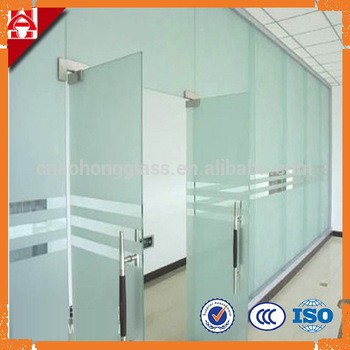 Door Manufacturers Door Suppliers Eworldtrade