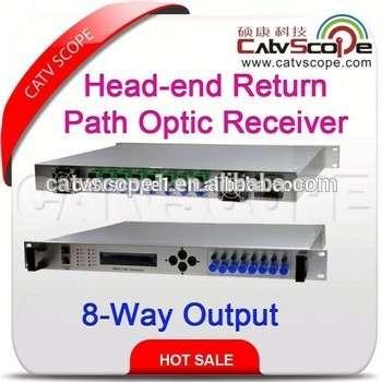8路输出端回路光节点/ 8路输出端回路光纤节点