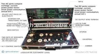 便携式led光管显示演示测试用例
