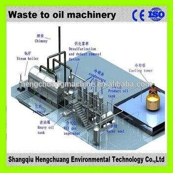 电阻加热系统,废塑料回收厂50%出油率高、无污染