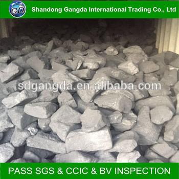 硬焦煤,冶金焦,RPC,CPC