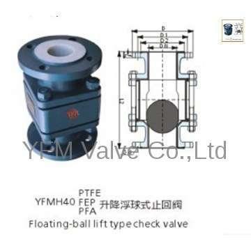 PFA lined Floating ball check valve H40 Like