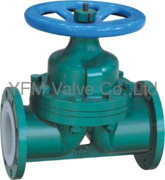 Manual operator PFA lined plug valves Weir type Like