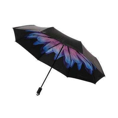 Wholesale Umbrellas