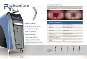 Picosecond laser pigmentation tattoo removal laser