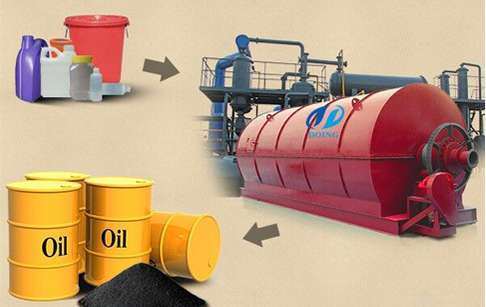 High Oil Yield Plastic Pyrolysis Plant To Fuel Oil