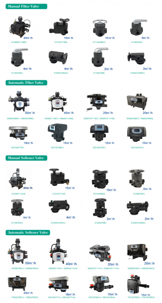RUNXIN VALVES,water Softener,controller,automatic Controller,filteration Head