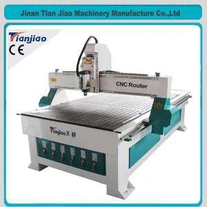 Italy HSD CNC Machine