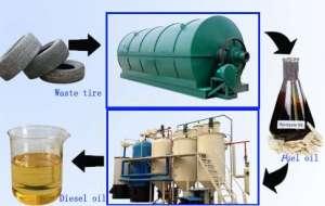 Waste oil refining equipment