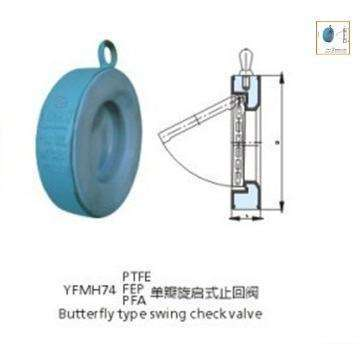 PTFE lined butterfly type H74 Swing check valves Like