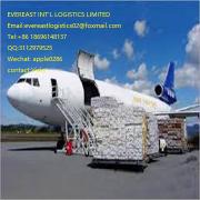 China international air logistics drop shipping to DENVER;CO