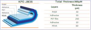 KPE solar back sheet