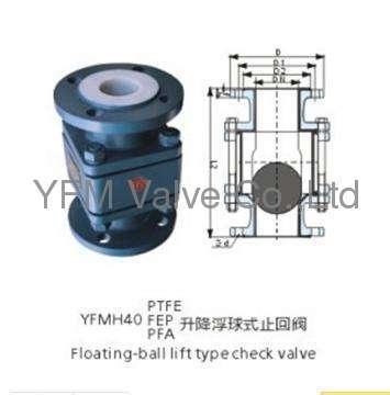 Telfon lined flanged lift type floating ball check valve Like